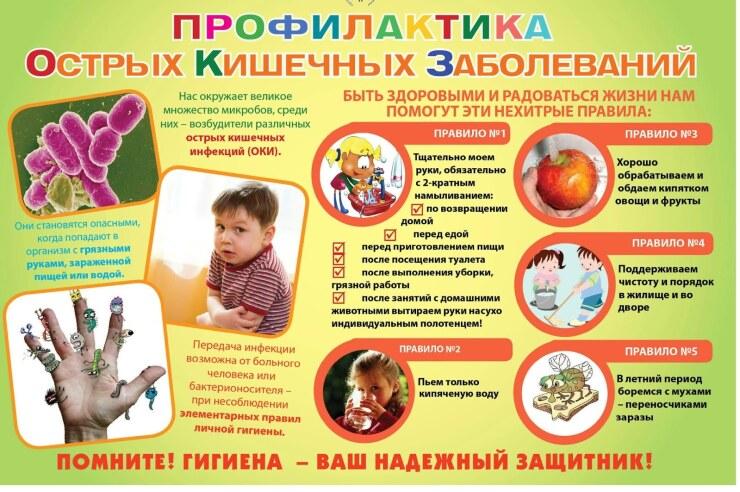 Профилактика кишечных инфекционных заболеваний у детей