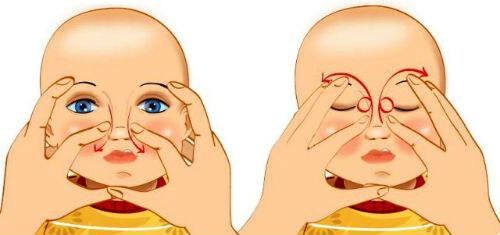 Массаж слезного мешочка глаз
